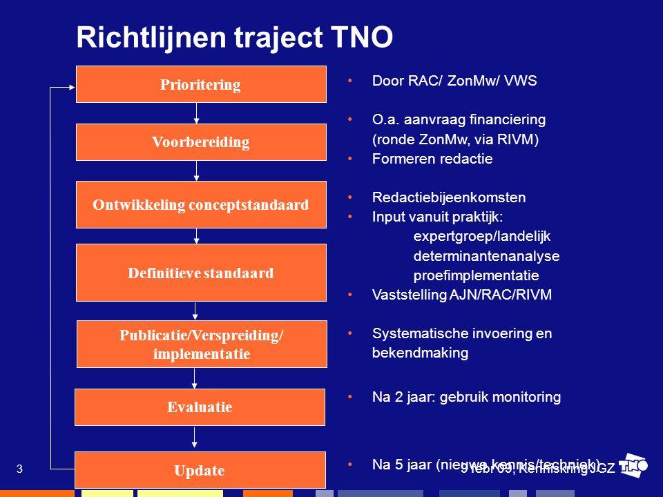 9 febr 09, Kenniskring JGZ 3 Richtlijnen traject TNO Door RAC/ ZonMw/ VWS O.a.