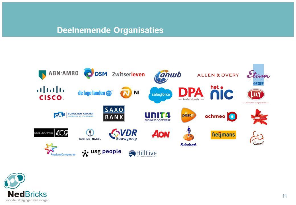Deelnemende Organisaties 11
