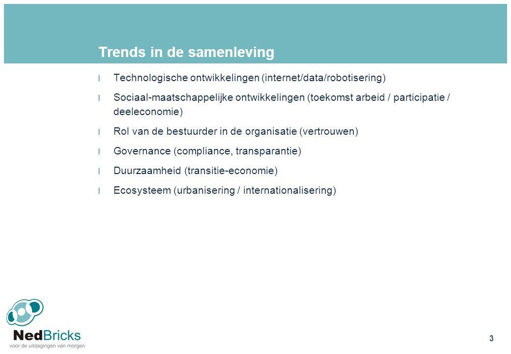 Trends in de samenleving l Technologische ontwikkelingen (internet/data/robotisering) l Sociaal-maatschappelijke ontwikkelingen (toekomst arbeid / par