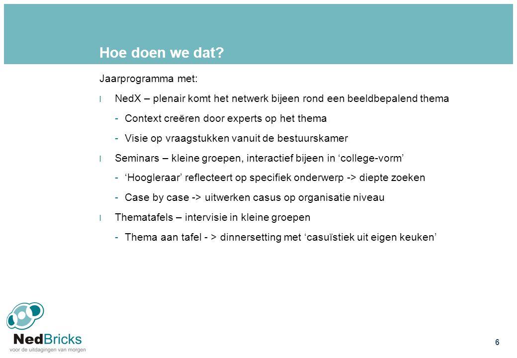 Hoe doen we dat? Jaarprogramma met: l NedX – plenair komt het netwerk bijeen rond een beeldbepalend thema -Context creëren door experts op het thema -
