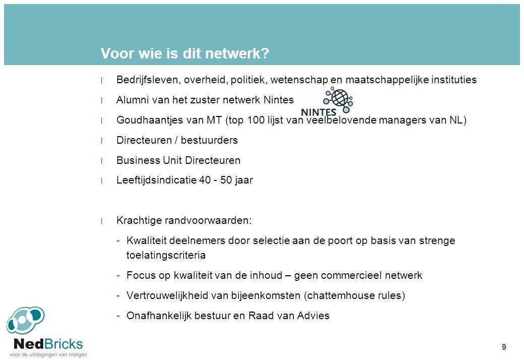 Voor wie is dit netwerk? l Bedrijfsleven, overheid, politiek, wetenschap en maatschappelijke instituties l Alumni van het zuster netwerk Nintes l Goud