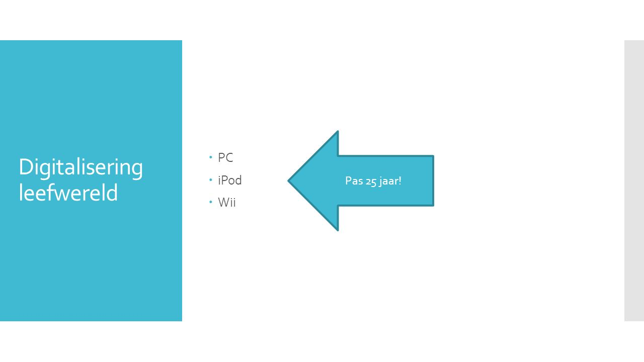 Digitalisering leefwereld  PC  iPod  Wii Pas 25 jaar!