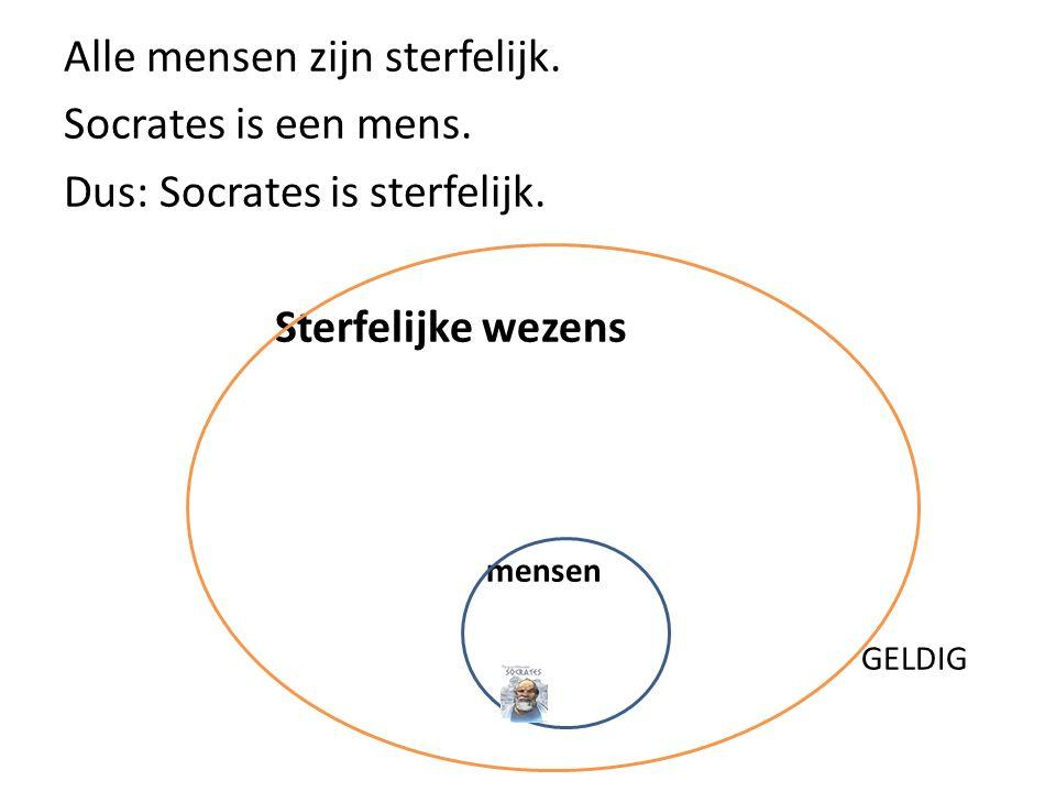 Alle mensen zijn sterfelijk. Socrates is een mens.