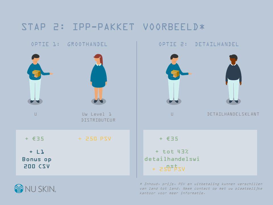 * Inhoud, prijs, PSV en uitbetaling kunnen verschillen van land tot land.