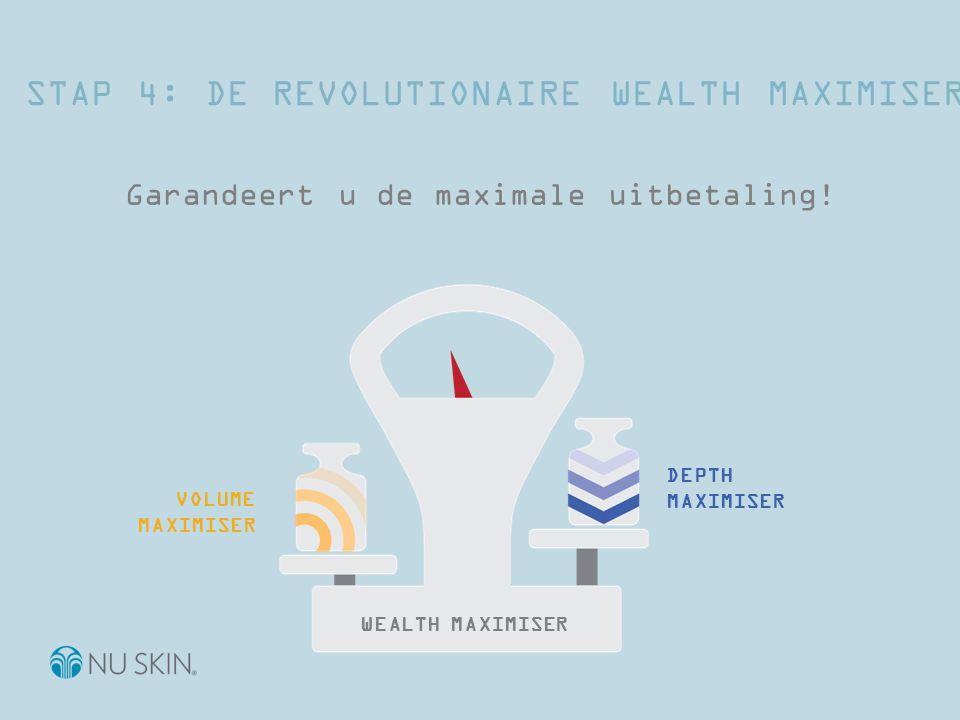 Garandeert u de maximale uitbetaling! STAP 4: DE REVOLUTIONAIRE WEALTH MAXIMISER WEALTH MAXIMISER VOLUME MAXIMISER DEPTH MAXIMISER