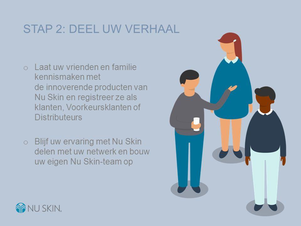 DETAILHANDELSKLANTU DISTRIBUTEUR VOORKEURS- KLANT LEVEL 1 (L1) Als Distributeur zijn er 3 manieren om uitbetaald te worden: 1.