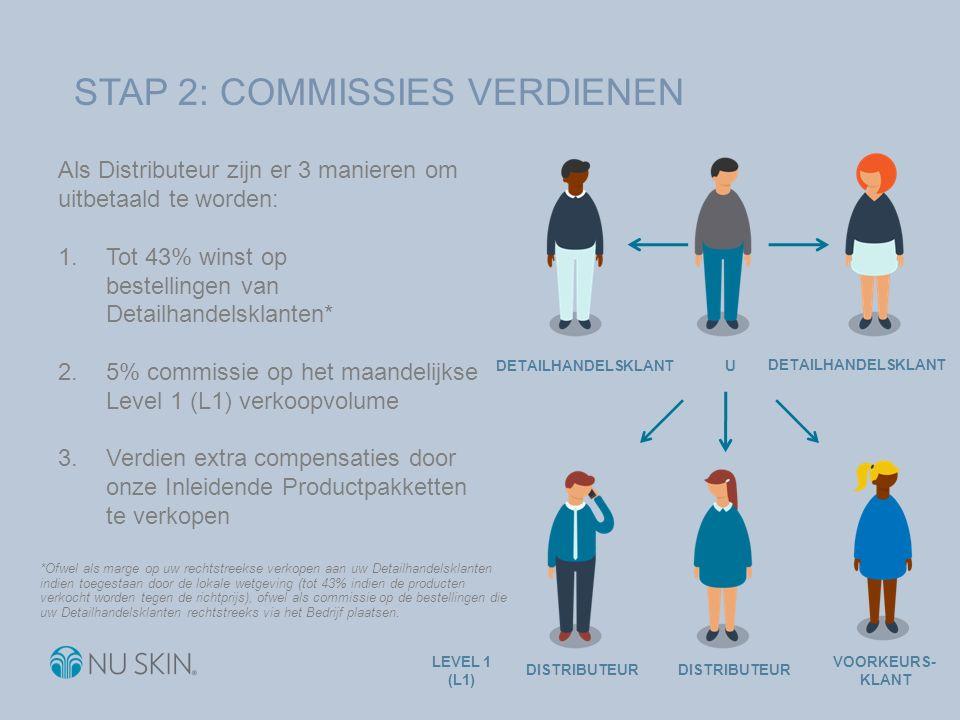 STAP 4: VOORBEELD VAN EEN BEREKENING U – RUBY 3.000 GSV COMMISSIE = € 1.305 EB op 10% - € 237 EEB op 5% = € 118 DBLG1 op 10% = € 950 G2 op 0% = € 0 G1 op 5% = € 475 G2 op 5% = € 475 VOLUME MAXIMISER DEPTH MAXIMISER GOLD 3.000 GSV G3 op 5% = €475 GOLD 3.000 GSV GOLD 3.000 GSV LAPIS 3.000 GSV EXECUTIVE 3.000 GSV GOLD 3.000 GSV GOLD 3.000 GSV LAPIS 3.000 GSV EXECUTIVE 3.000 GSV EXECUTIVE 3.000 GSV EXECUTIVE 3.000 GSV EXECUTIVE 3.000 GSV G3 op 0% = € 0 EB op 10% = € 237 COMMISSIE = € 1.662 * Deze cijfers zijn gewoon voorbeelden en dienen niet geïnterpreteerd te worden als een garantie, belofte, voorstelling en/of verzekering van inkomsten.