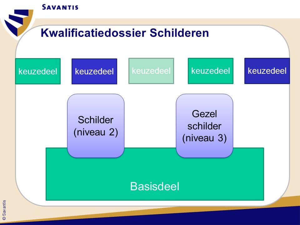 © Savantis Kwalificatiedossier Schilderen Basisdeel keuzedeel Schilder (niveau 2) Gezel schilder (niveau 3)