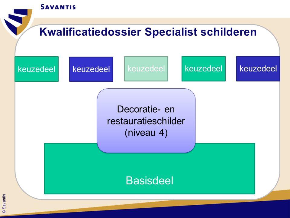 © Savantis Kwalificatiedossier Specialist schilderen Basisdeel keuzedeel Decoratie- en restauratieschilder (niveau 4)