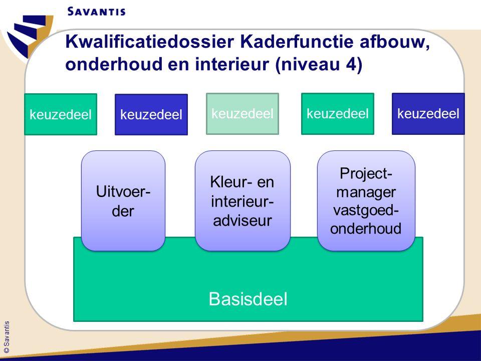 © Savantis Kwalificatiedossier Kaderfunctie afbouw, onderhoud en interieur (niveau 4) Basisdeel keuzedeel Uitvoer- der Kleur- en interieur- adviseur Project- manager vastgoed- onderhoud