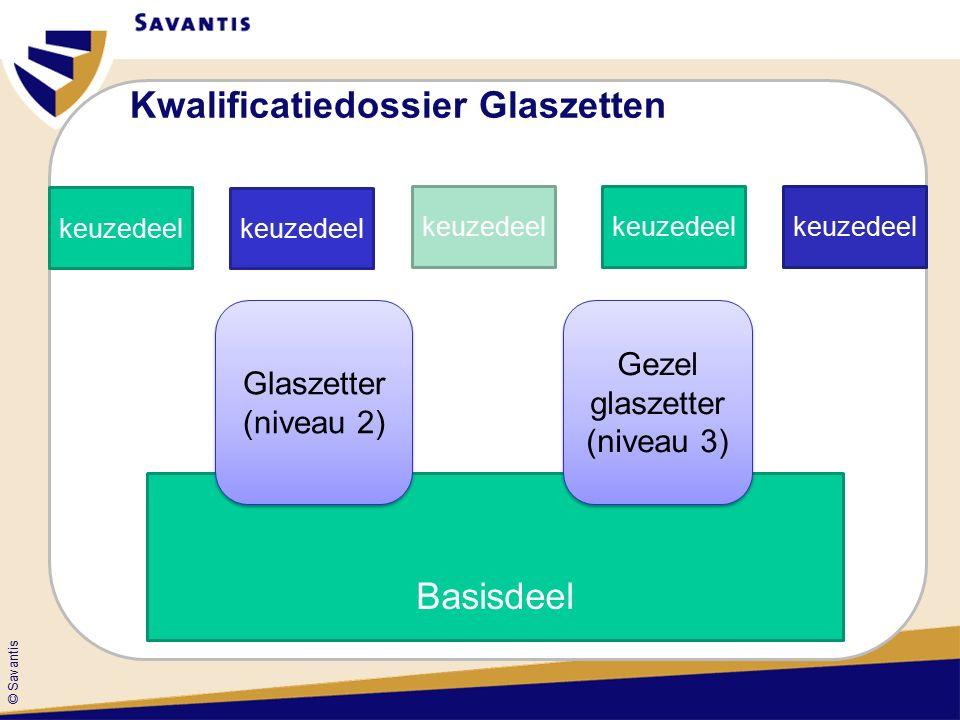 © Savantis Kwalificatiedossier Glaszetten Basisdeel keuzedeel Glaszetter (niveau 2) Gezel glaszetter (niveau 3)