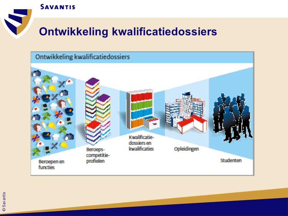 © Savantis Ontwikkeling kwalificatiedossiers