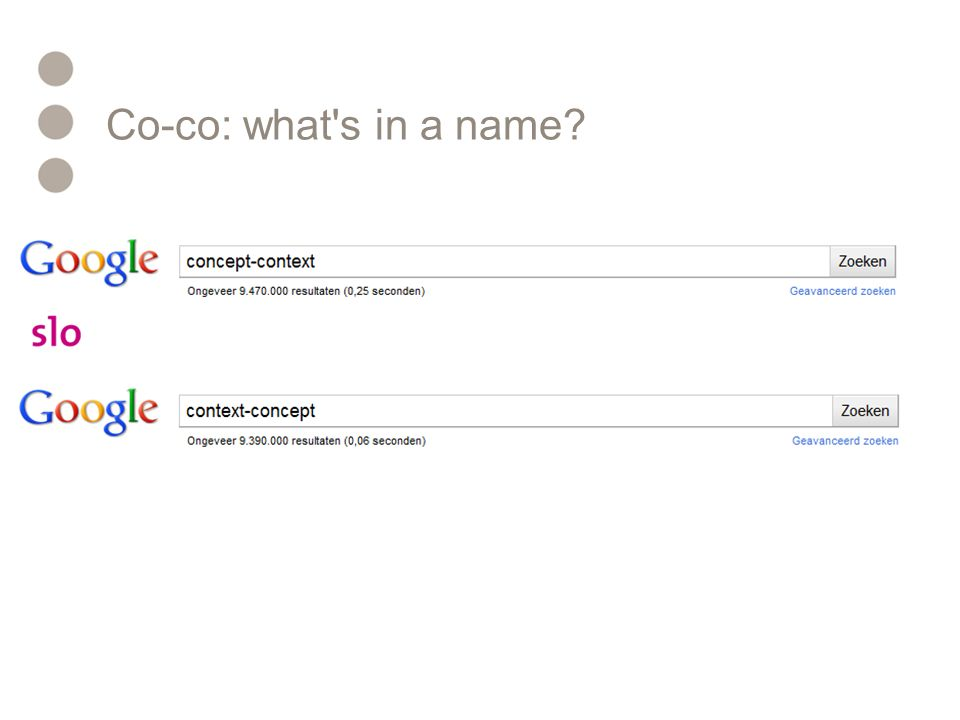 Co-co: what's in a name?