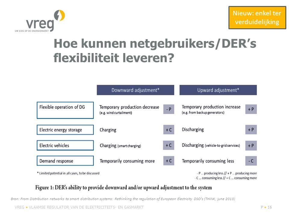 Hoe kunnen netgebruikers/DER's flexibiliteit leveren? VREG VLAAMSE REGULATOR VAN DE ELEKTRICITEITS- EN GASMARKTP 16 Bron: From Distribution networks t