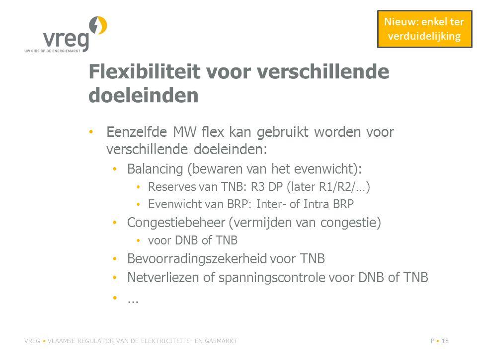Flexibiliteit voor verschillende doeleinden Eenzelfde MW flex kan gebruikt worden voor verschillende doeleinden: Balancing (bewaren van het evenwicht)