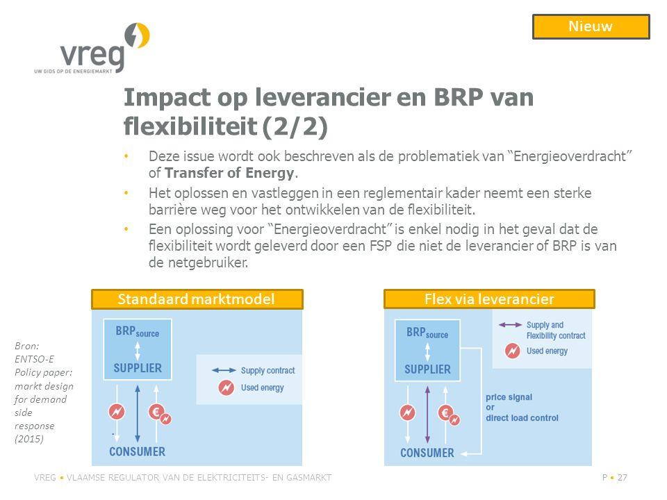 """Impact op leverancier en BRP van flexibiliteit (2/2) Deze issue wordt ook beschreven als de problematiek van """"Energieoverdracht"""" of Transfer of Energy"""