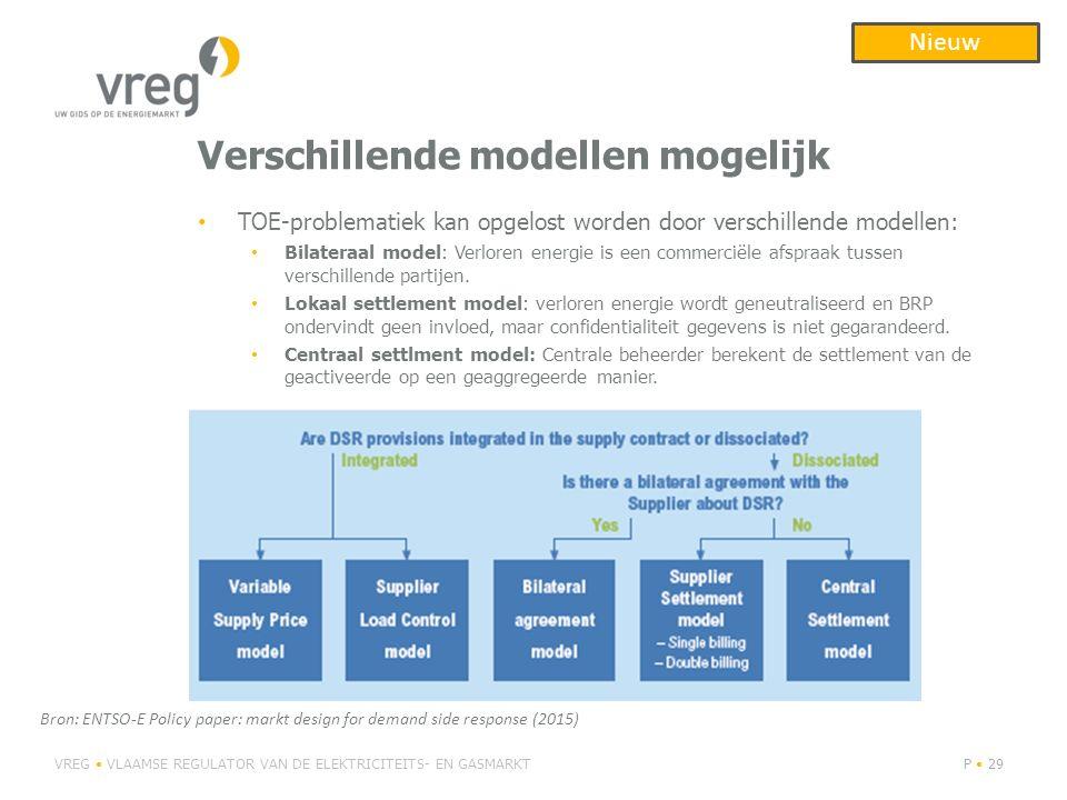 Verschillende modellen mogelijk TOE-problematiek kan opgelost worden door verschillende modellen: Bilateraal model: Verloren energie is een commerciël