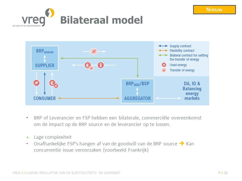 Bilateraal model VREG VLAAMSE REGULATOR VAN DE ELEKTRICITEITS- EN GASMARKTP 30 BRP of Leverancier en FSP hebben een bilaterale, commerciële overeenkom