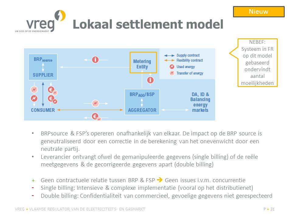 Lokaal settlement model VREG VLAAMSE REGULATOR VAN DE ELEKTRICITEITS- EN GASMARKTP 31 BRPsource & FSP's opereren onafhankelijk van elkaar. De impact o