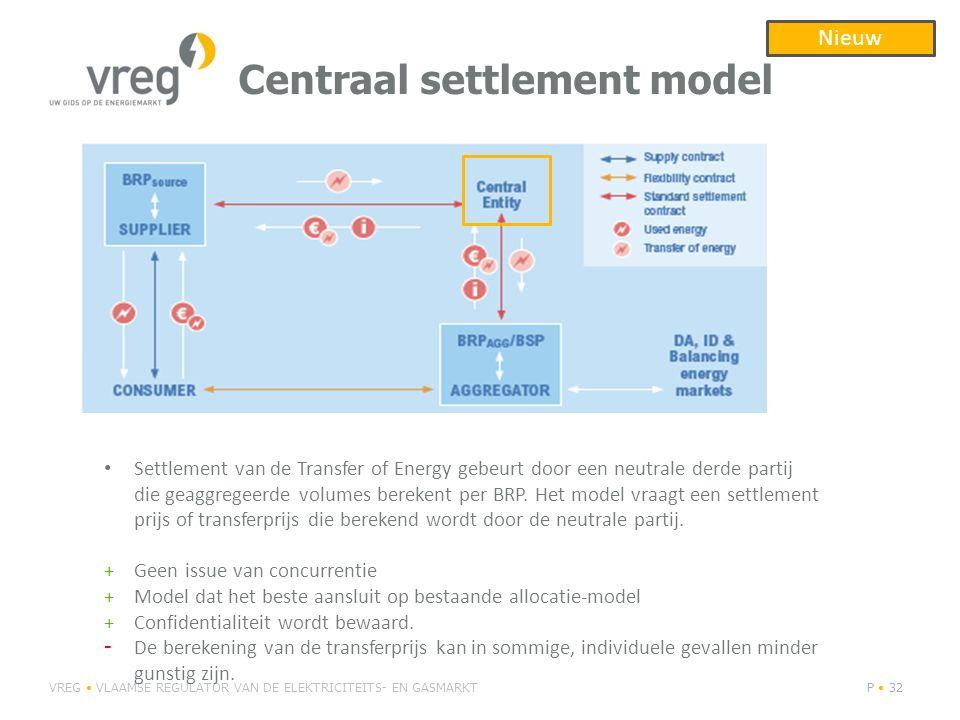 Centraal settlement model VREG VLAAMSE REGULATOR VAN DE ELEKTRICITEITS- EN GASMARKTP 32 Settlement van de Transfer of Energy gebeurt door een neutrale