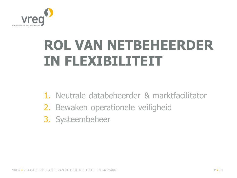 ROL VAN NETBEHEERDER IN FLEXIBILITEIT 1.Neutrale databeheerder & marktfacilitator 2.Bewaken operationele veiligheid 3.Systeembeheer VREG VLAAMSE REGUL