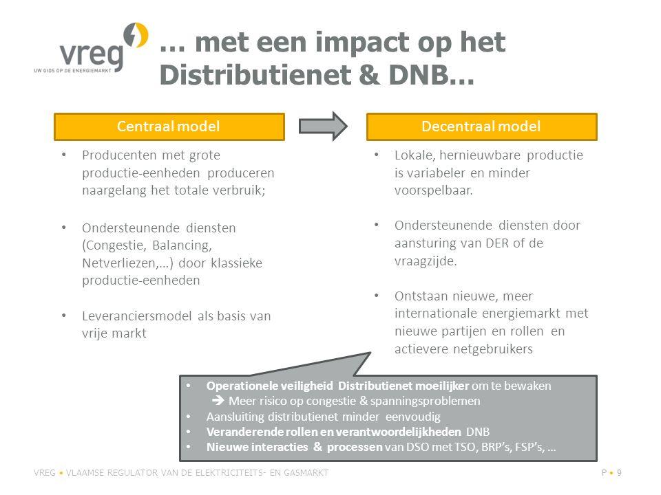 … met een impact op het Distributienet & DNB... VREG VLAAMSE REGULATOR VAN DE ELEKTRICITEITS- EN GASMARKTP 9 Centraal modelDecentraal model Producente