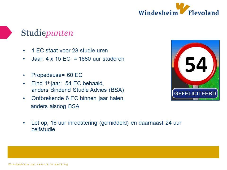 Windesheim zet kennis in werking Studiepunten 1 EC staat voor 28 studie-uren Jaar: 4 x 15 EC = 1680 uur studeren Propedeuse= 60 EC Eind 1 e jaar: 54 E