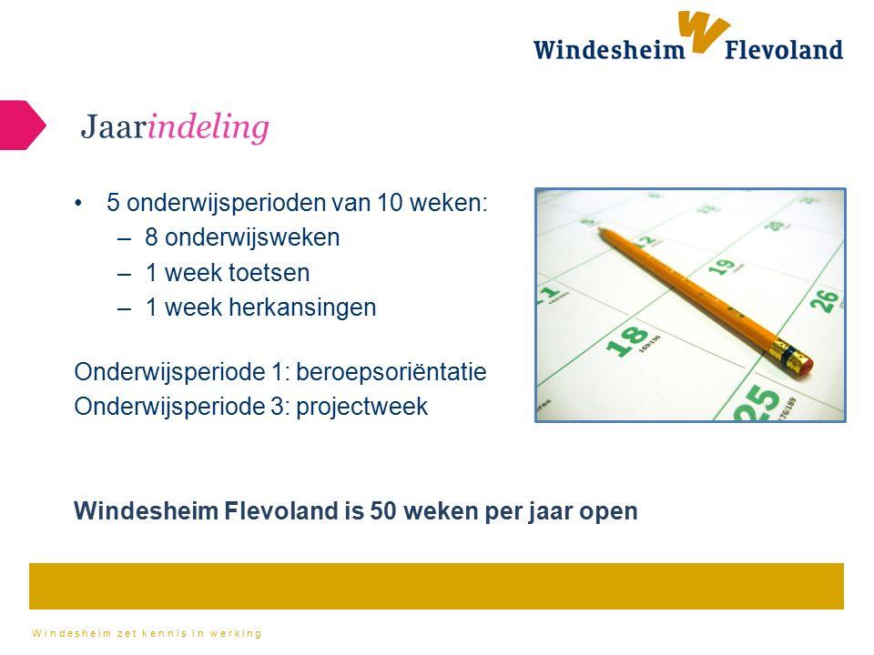 Windesheim zet kennis in werking Jaarindeling 5 onderwijsperioden van 10 weken: –8 onderwijsweken –1 week toetsen –1 week herkansingen Onderwijsperiod