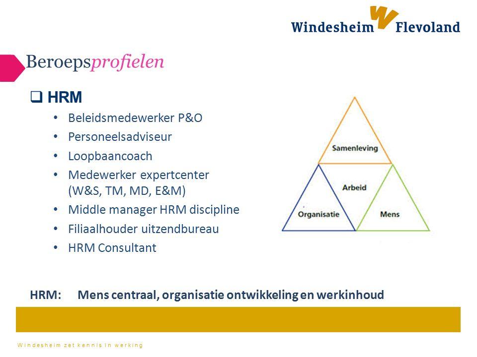 Windesheim zet kennis in werking Beroepsprofielen  HRM Beleidsmedewerker P&O Personeelsadviseur Loopbaancoach Medewerker expertcenter (W&S, TM, MD, E