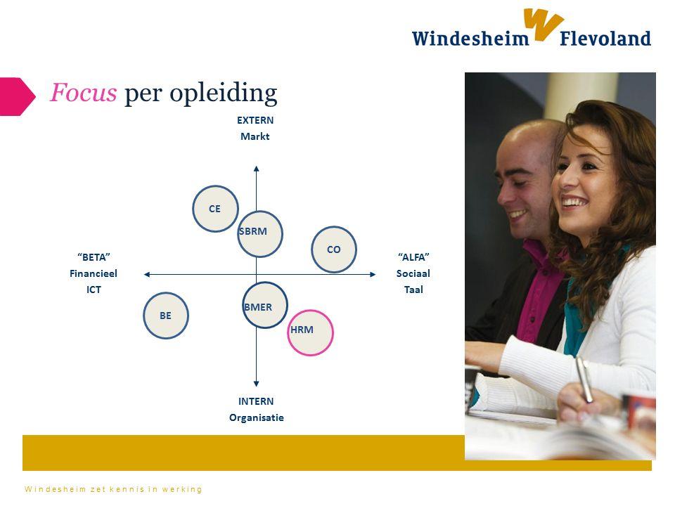 """Windesheim zet kennis in werking Focus per opleiding CE CO BE """"BETA"""" Financieel ICT """"ALFA"""" Sociaal Taal INTERN Organisatie EXTERN Markt HRM BMER SBRM"""