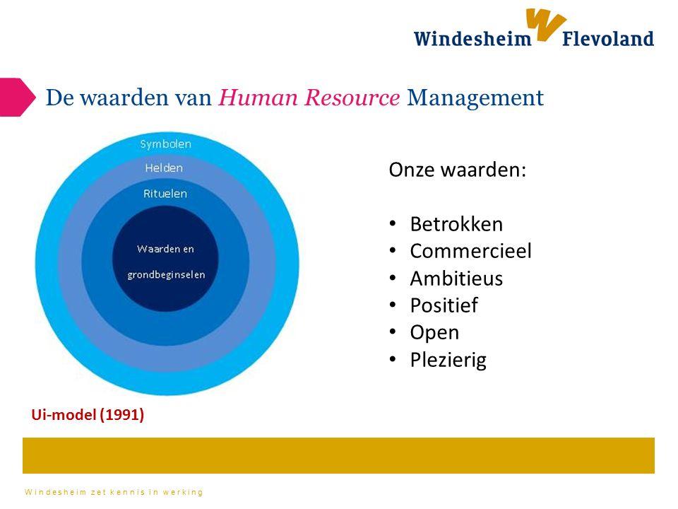 Windesheim zet kennis in werking Onze waarden: Betrokken Commercieel Ambitieus Positief Open Plezierig De waarden van Human Resource Management Ui-mod