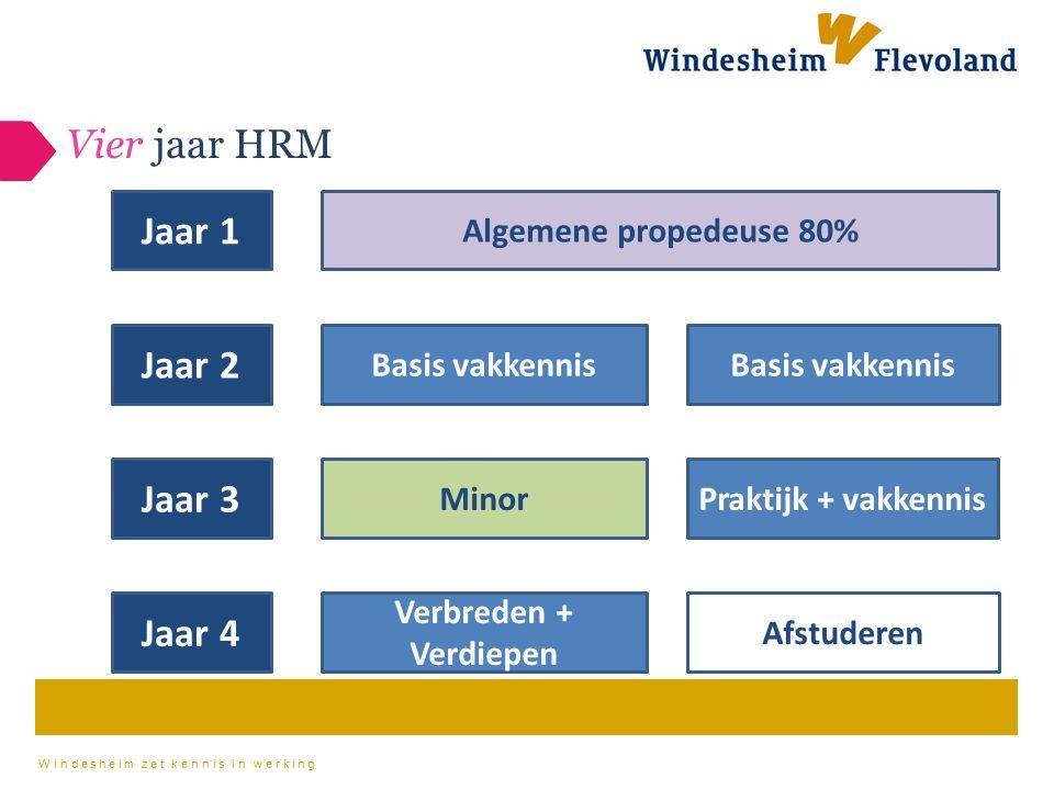 Windesheim zet kennis in werking Algemene propedeuse 80% MinorPraktijk + vakkennis Jaar 1 Jaar 2 Jaar 3 Jaar 4 Basis vakkennis Verbreden + Verdiepen A