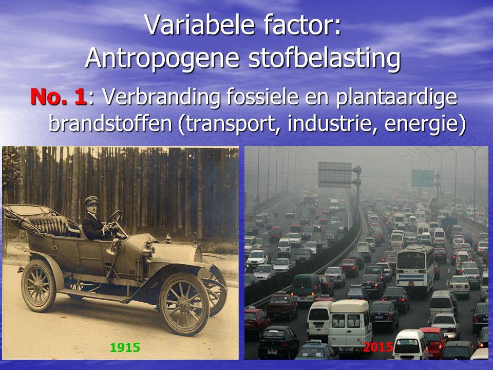 Variabele factor: Antropogene stofbelasting No. 1: Verbranding fossiele en plantaardige brandstoffen (transport, industrie, energie) 1915 2015