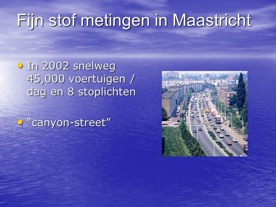 Fijn stof metingen in Maastricht In 2002 snelweg 45,000 voertuigen / dag en 8 stoplichten In 2002 snelweg 45,000 voertuigen / dag en 8 stoplichten canyon-street canyon-street