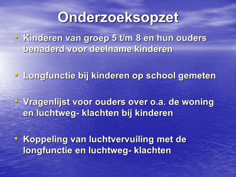 Onderzoeksopzet Kinderen van groep 5 t/m 8 en hun ouders benaderd voor deelname kinderen Kinderen van groep 5 t/m 8 en hun ouders benaderd voor deelna