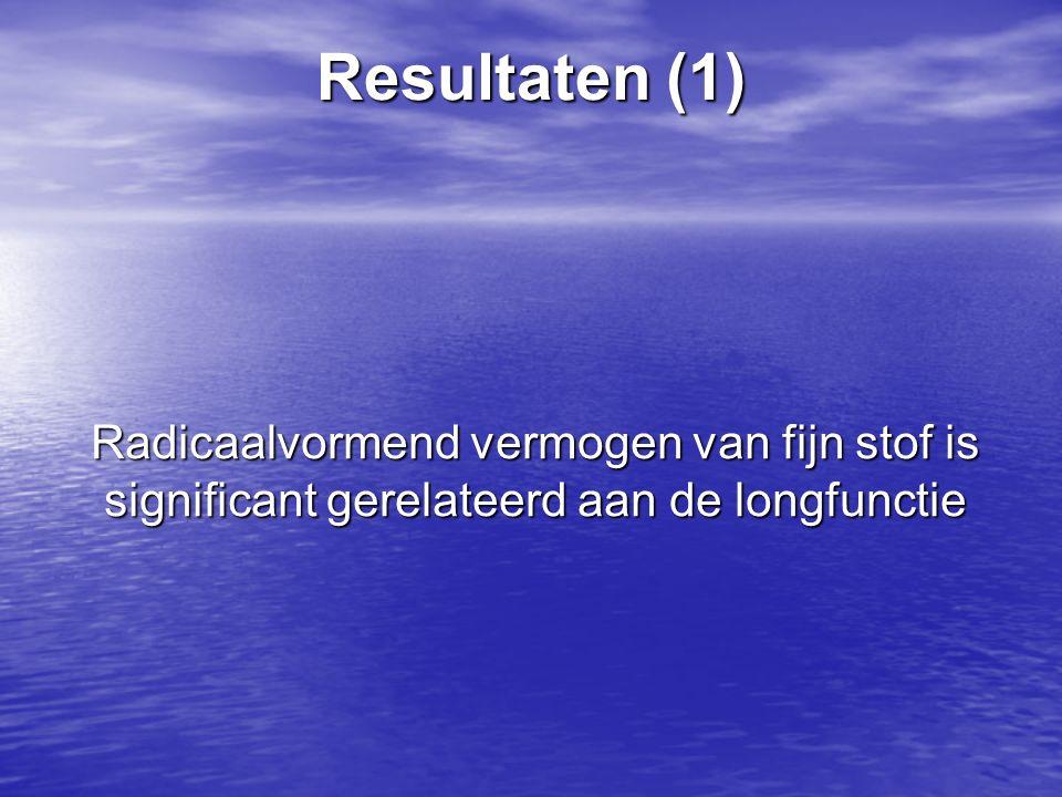 Resultaten (1) Radicaalvormend vermogen van fijn stof is significant gerelateerd aan de longfunctie