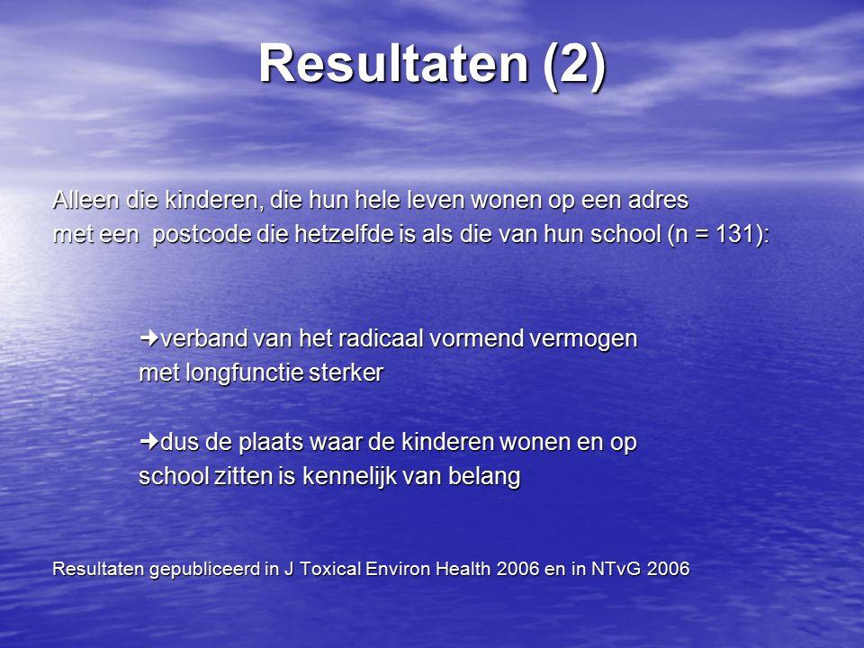 Resultaten (2) Alleen die kinderen, die hun hele leven wonen op een adres met een postcode die hetzelfde is als die van hun school (n = 131): verband