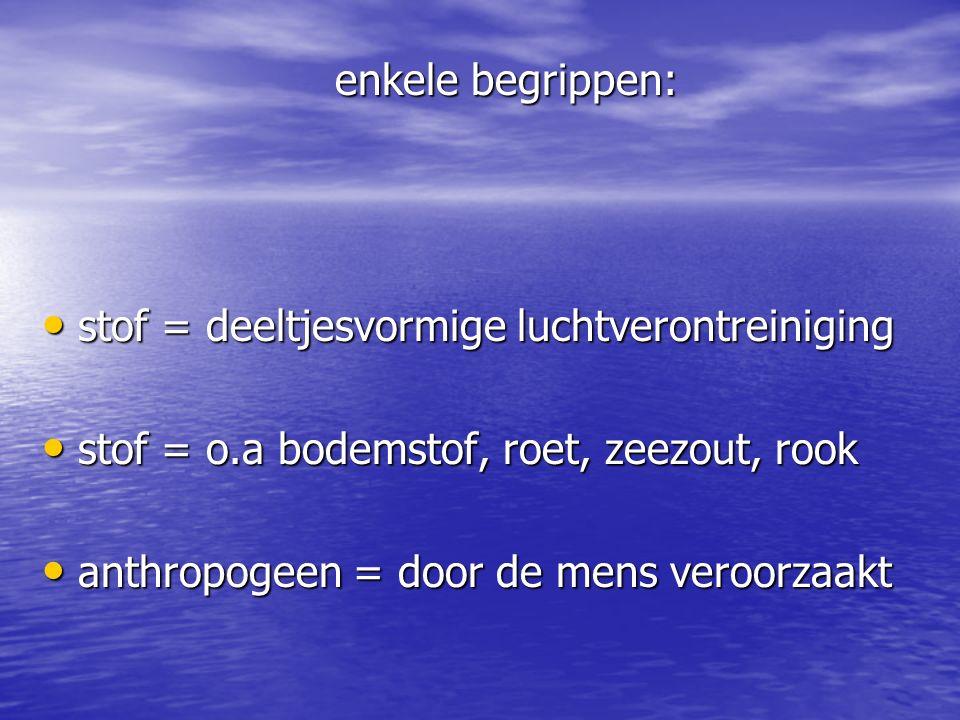 enkele begrippen: enkele begrippen: stof = deeltjesvormige luchtverontreiniging stof = deeltjesvormige luchtverontreiniging stof = o.a bodemstof, roet, zeezout, rook stof = o.a bodemstof, roet, zeezout, rook anthropogeen = door de mens veroorzaakt anthropogeen = door de mens veroorzaakt