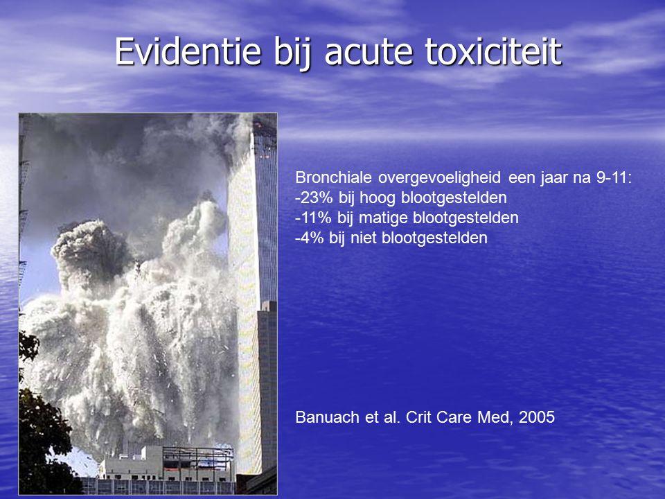 Evidentie bij acute toxiciteit Evidentie bij acute toxiciteit Bronchiale overgevoeligheid een jaar na 9-11: -23% bij hoog blootgestelden -11% bij matige blootgestelden -4% bij niet blootgestelden Banuach et al.