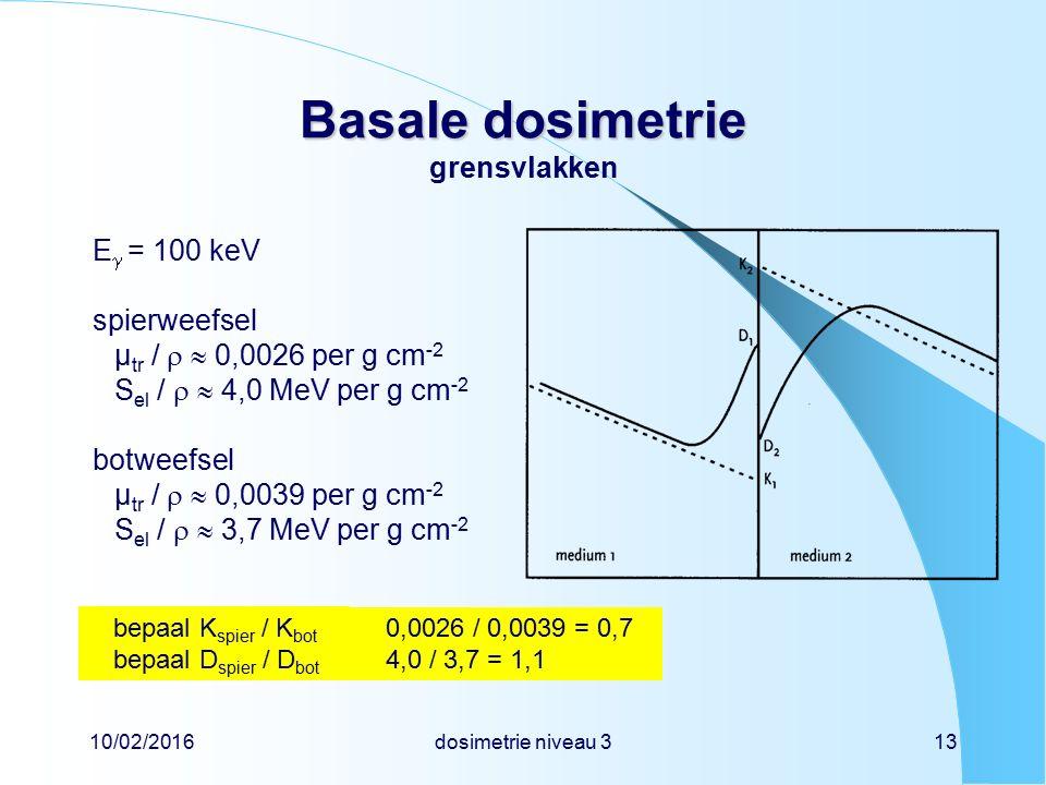 10/02/2016dosimetrie niveau 313 Basale dosimetrie Basale dosimetrie grensvlakken E  = 100 keV spierweefsel µ tr /   0,0026 per g cm -2 S el /   4,0 MeV per g cm -2 botweefsel µ tr /   0,0039 per g cm -2 S el /   3,7 MeV per g cm -2 bepaal K spier / K bot bepaal D spier / D bot 0,0026 / 0,0039 = 0,7 4,0 / 3,7 = 1,1
