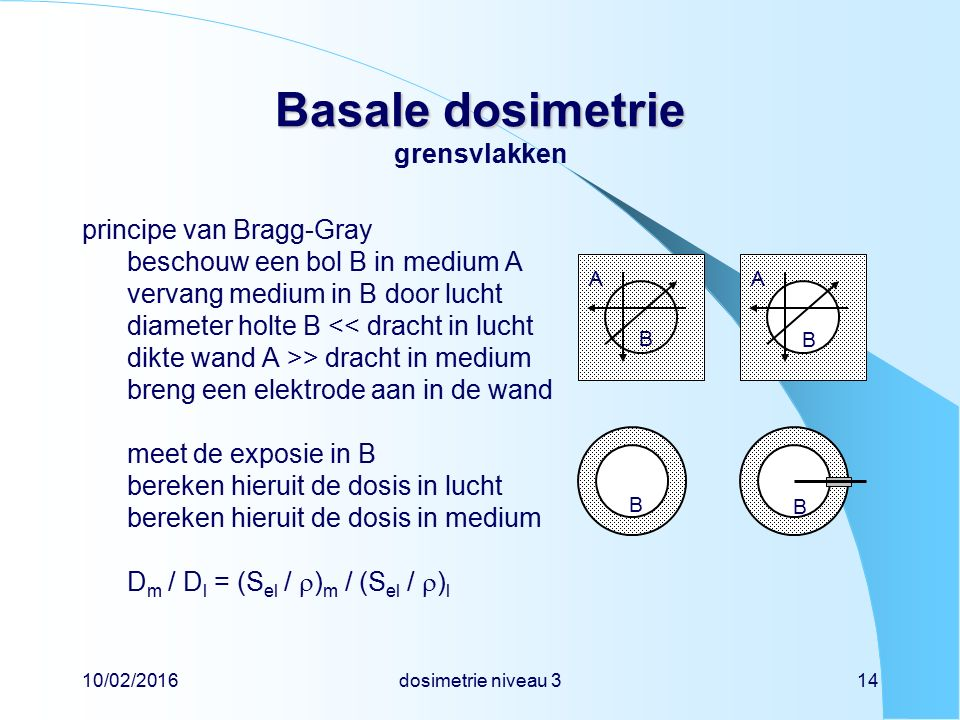 10/02/2016dosimetrie niveau 314 Basale dosimetrie Basale dosimetrie grensvlakken principe van Bragg-Gray beschouw een bol B in medium A vervang medium in B door lucht diameter holte B << dracht in lucht dikte wand A >> dracht in medium breng een elektrode aan in de wand meet de exposie in B bereken hieruit de dosis in lucht bereken hieruit de dosis in medium D m / D l = (S el /  ) m / (S el /  ) l B A B A B B