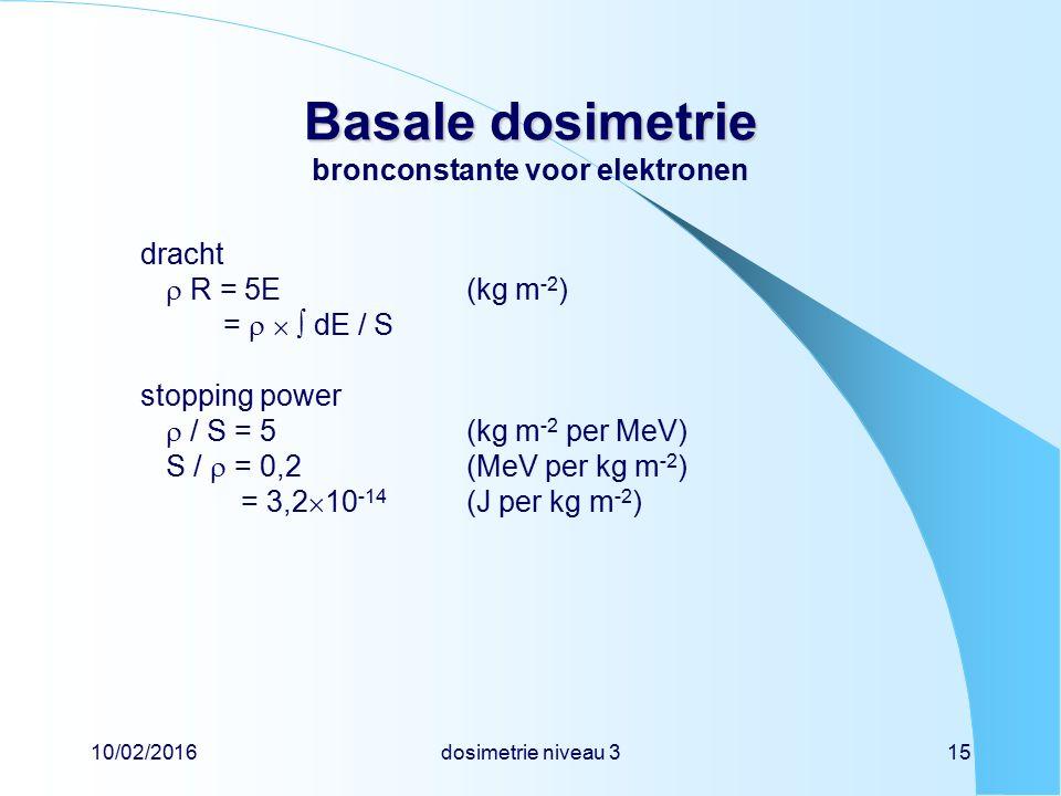 10/02/2016dosimetrie niveau 315 Basale dosimetrie Basale dosimetrie bronconstante voor elektronen dracht  R = 5E(kg m -2 ) =    dE / S stopping power  / S = 5(kg m -2 per MeV) S /  = 0,2(MeV per kg m -2 ) = 3,2  10 -14 (J per kg m -2 )