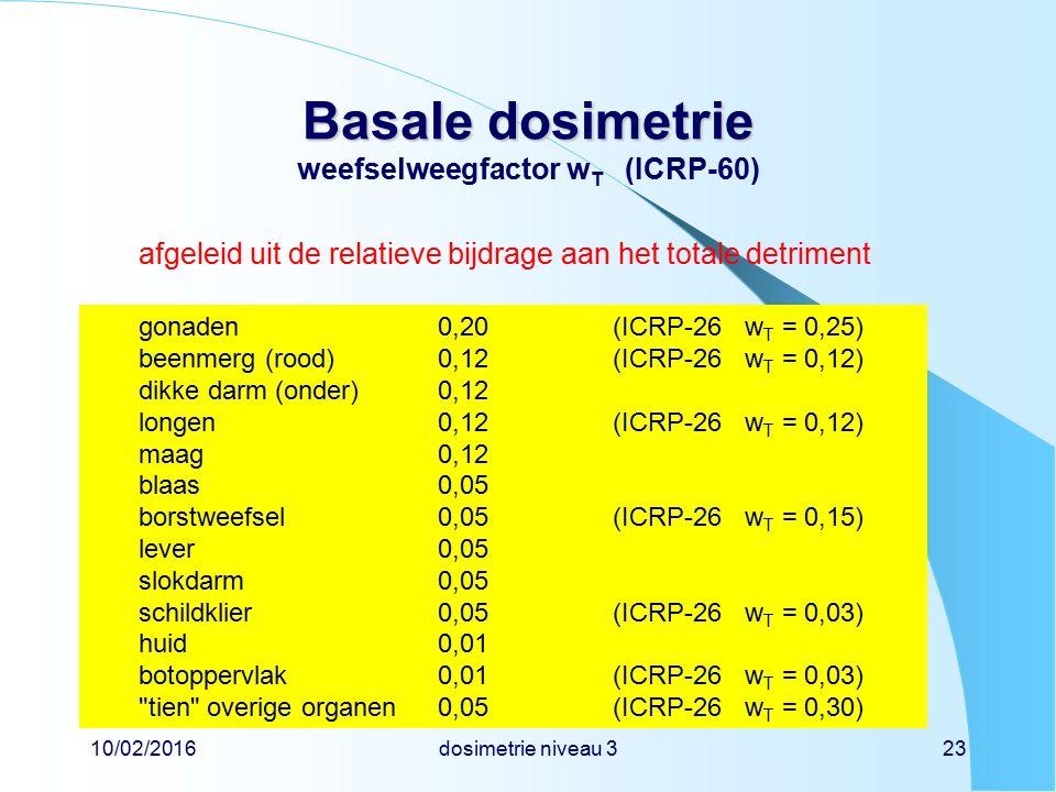 10/02/2016dosimetrie niveau 323 Basale dosimetrie Basale dosimetrie weefselweegfactor w T (ICRP-60) gonaden0,20(ICRP-26 w T = 0,25) beenmerg (rood)0,12(ICRP-26 w T = 0,12) dikke darm (onder)0,12 longen0,12(ICRP-26 w T = 0,12) maag0,12 blaas0,05 borstweefsel0,05(ICRP-26 w T = 0,15) lever0,05 slokdarm0,05 schildklier0,05(ICRP-26 w T = 0,03) huid0,01 botoppervlak0,01(ICRP-26 w T = 0,03) tien overige organen0,05(ICRP-26 w T = 0,30) afgeleid uit de relatieve bijdrage aan het totale detriment