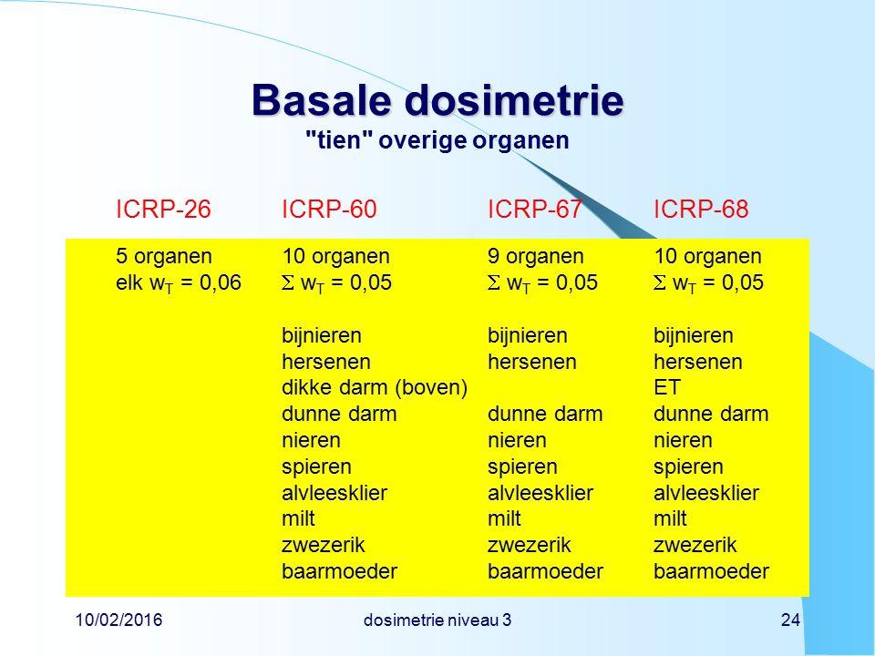 10/02/2016dosimetrie niveau 324 Basale dosimetrie Basale dosimetrie tien overige organen ICRP-26ICRP-60ICRP-67ICRP-68 5 organen10 organen9 organen10 organen elk w T = 0,06  w T = 0,05  w T = 0,05  w T = 0,05 bijnierenbijnierenbijnieren hersenenhersenenhersenen dikke darm (boven)ET dunne darmdunne darmdunne darm nierennierennieren spierenspierenspieren alvleesklieralvleesklieralvleesklier miltmiltmilt zwezerikzwezerikzwezerik baarmoederbaarmoederbaarmoeder