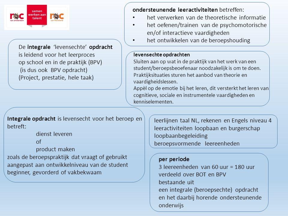 De integrale 'levensechte' opdracht is leidend voor het leerproces op school en in de praktijk (BPV) (is dus ook BPV opdracht) (Project, prestatie, he