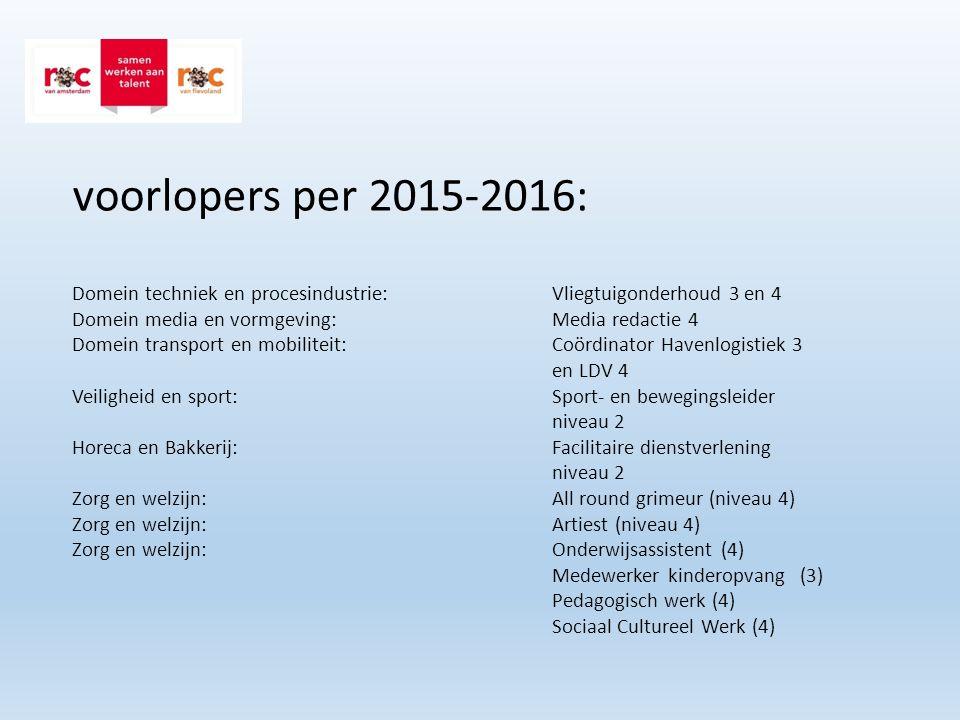 voorlopers per 2015-2016: Domein techniek en procesindustrie: Vliegtuigonderhoud 3 en 4 Domein media en vormgeving:Media redactie 4 Domein transport e