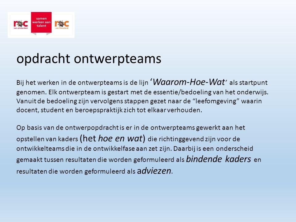 opdracht ontwerpteams Bij het werken in de ontwerpteams is de lijn 'Waarom-Hoe-Wat ' als startpunt genomen.