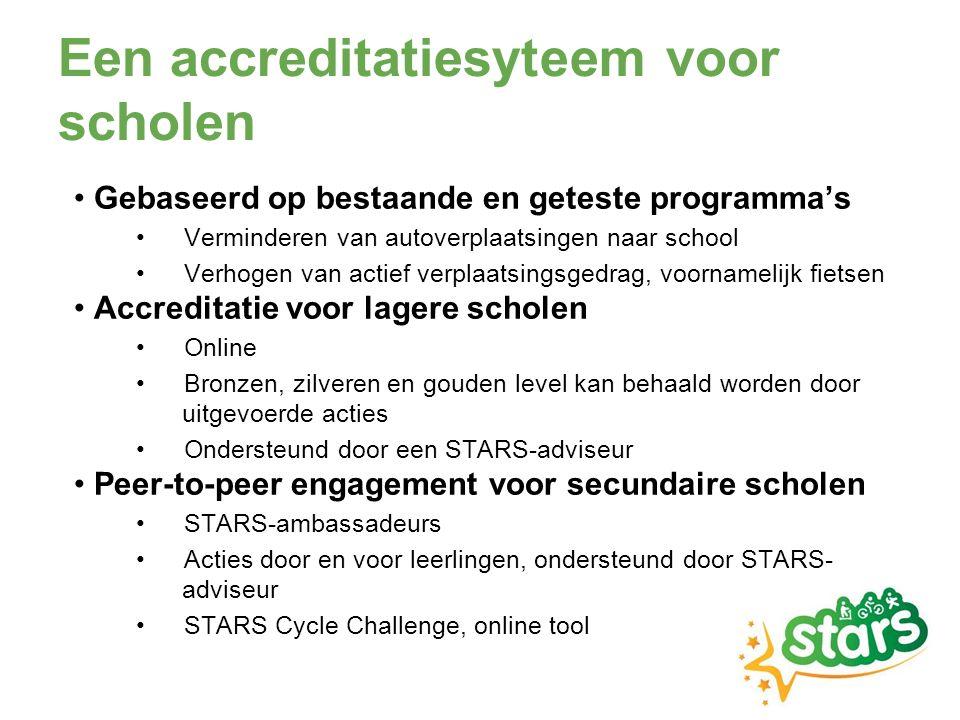 Een accreditatiesyteem voor scholen Gebaseerd op bestaande en geteste programma's Verminderen van autoverplaatsingen naar school Verhogen van actief v