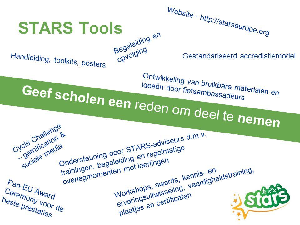 STARS Tools Handleiding, toolkits, posters Ontwikkeling van bruikbare materialen en ideeën door fietsambassadeurs Ondersteuning door STARS-adviseurs d