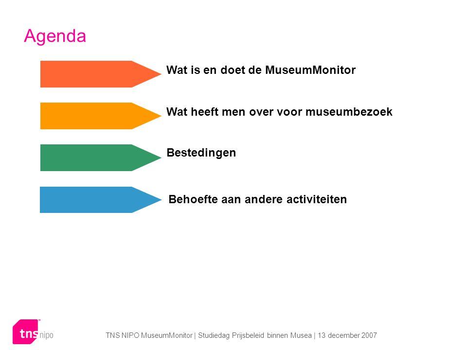 TNS NIPO MuseumMonitor | Studiedag Prijsbeleid binnen Musea | 13 december 2007 Agenda Wat is en doet de MuseumMonitor Wat heeft men over voor museumbezoek Bestedingen Behoefte aan andere activiteiten